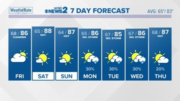Greensboro Weather | Greensboro, North Carolina | wfmynews2 com