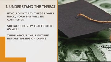 Three Reasons Parents Should Stop Taking On Their Child's Student Loans