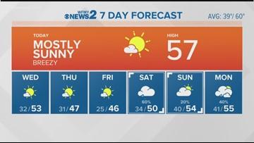 Eric Chilton's Tuesday Morning Forecast