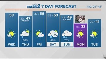 Eric Chilton's Wednesday Morning Forecast