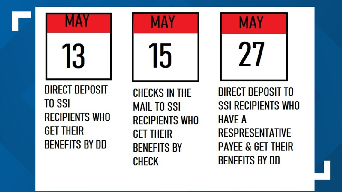 Stimulus Payment Timeline For Social Security And Ssi Recipients Wfmynews2 Com