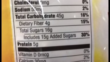 Limiting sugar? Don't trust the new nutrition labels.