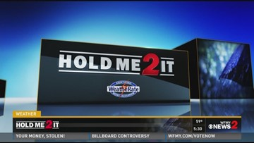 Hold Me 2 It Forecast: Wednesday, Feb. 22, 2017