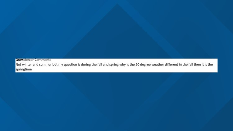 Weather Wednesday VERIFY question