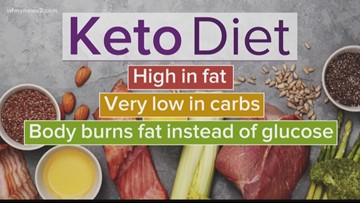 VERIFY: Keto Might Not Be The Safest Diet