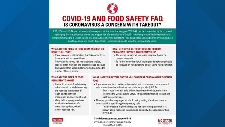 COVID-19, food safety FAQ flyer