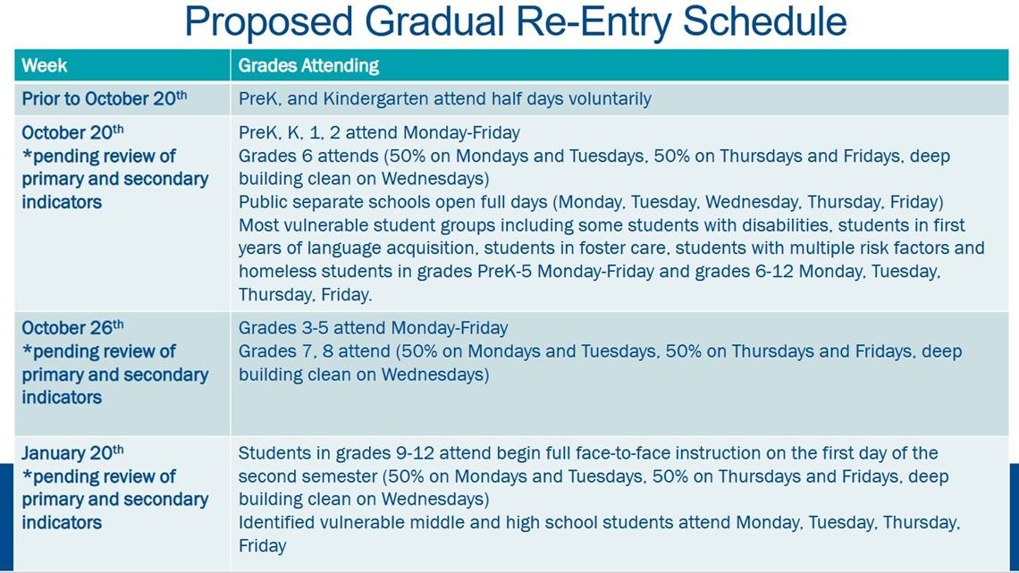 Guilford County Schools Calendar 2022.Guilford County Board Of Education Re Entry Decision Wfmynews2 Com