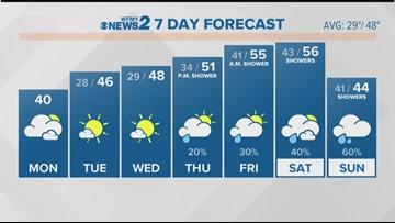 Eric Chilton's Monday Morning Forecast