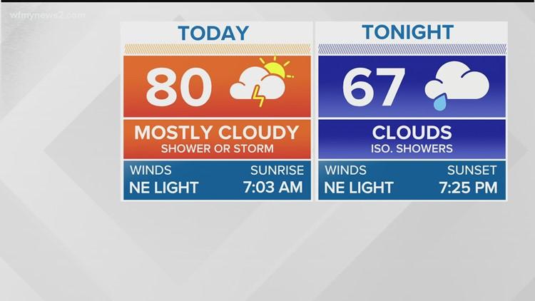Ed Matthews' Thursday Morning Forecast