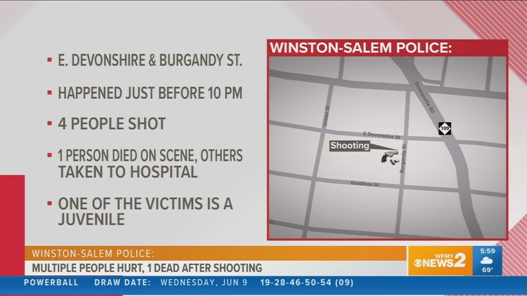 Police: One dead, 3 injured after shooting in Winston-Salem Friday night
