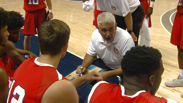 East-West All-Star Basketball Games Scores And Highlights