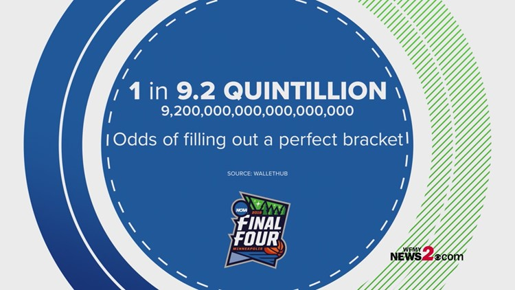 Stats Tell the Story of Final Four Over the Years