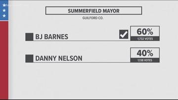 Summerfield Voters Choose BJ Barnes for Mayor