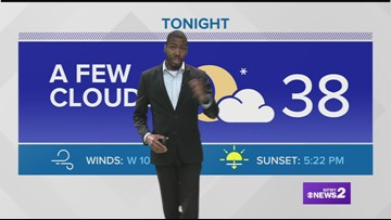 Terran Kirksey's Tuesday Afternoon Forecast