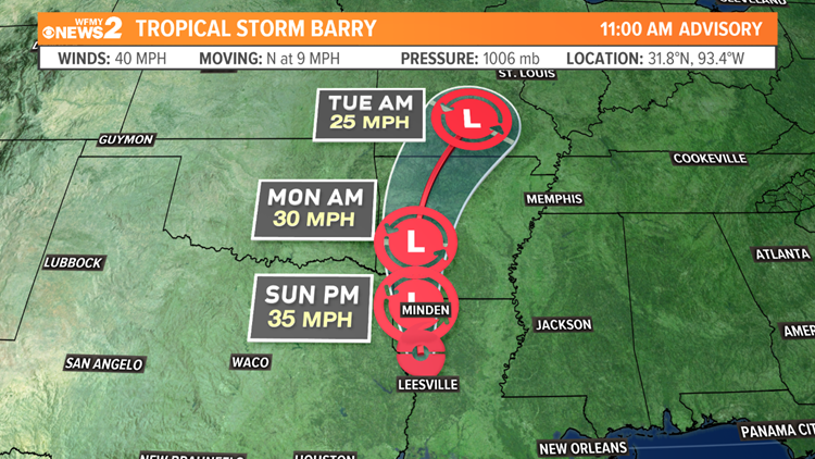 Barry Track