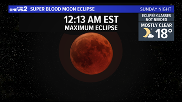 Super Blood Moon Lunar Eclipse Sunday Night