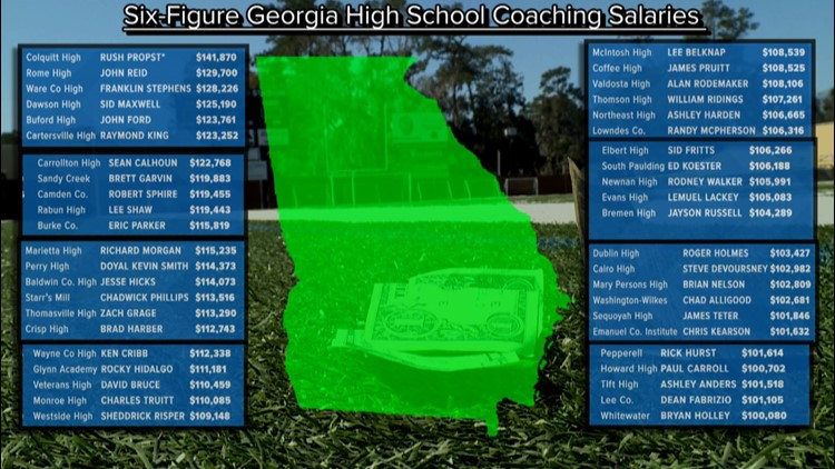 Big Business: Number of Georgia high school football coaches making six-figure salaries has doubled in five years